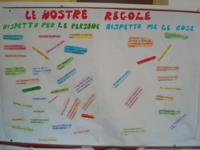 Il Giornale Della Rete Blog Archive Le Regole Per La Nostra Classe